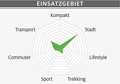 eb-test-2018-grafik-11-fischer-ecu-1803 (jpg)