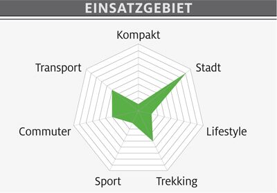 eb-test-2018-grafik-46-flyer-gotour-5-710-fit (jpg)